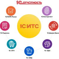 1c-its-services